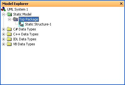 Visio notice that a model package by default comes equipped with a top package containing a blank class diagram ccuart Image collections