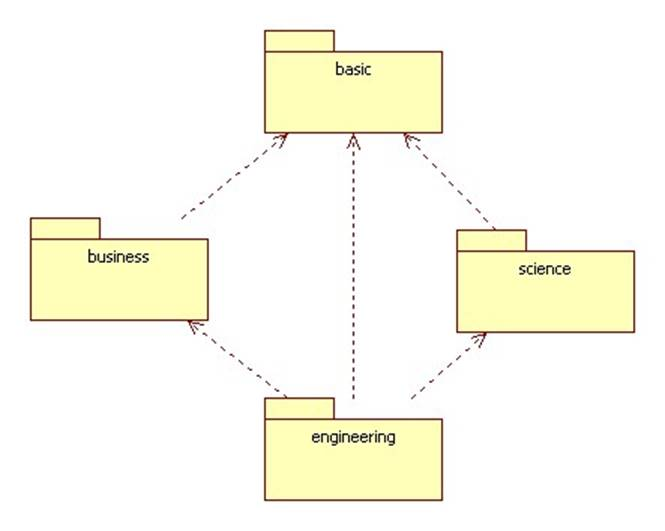 er diagram examples with explanation pdf