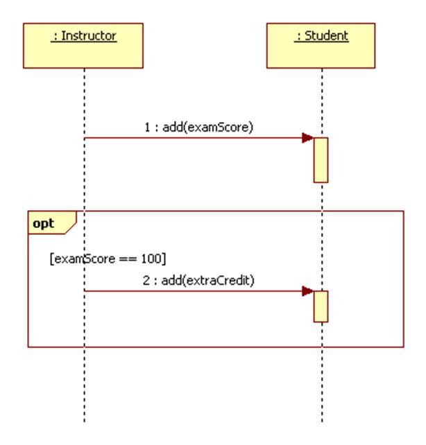 how to create loop in sequence diagram