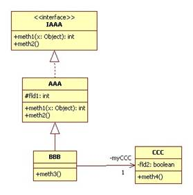 An improved staruml code generator demouml is an xpd document xpd is an xml language like an html document an xpd document has a head and a body the body contains a single object element ccuart Images