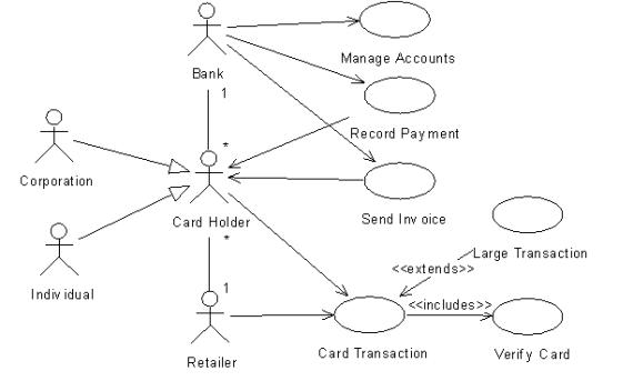 2 credit card payment system ccuart Image collections