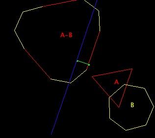 Screenshot of applet at http://www.pfirth.co.uk/minkowski.html