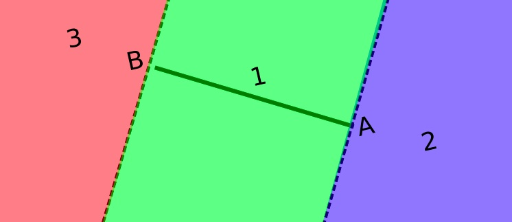 Simplex line image