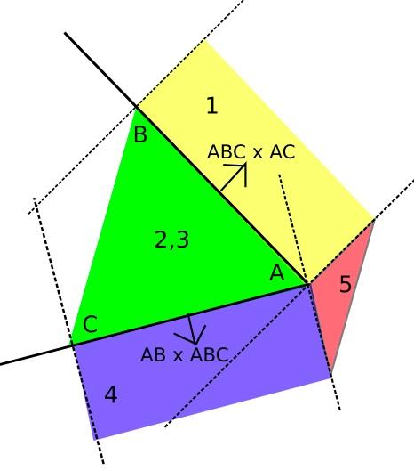 Simplex triangle image