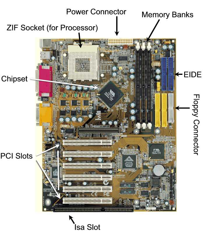 Surprising The Hardware Layer Wiring Digital Resources Almabapapkbiperorg