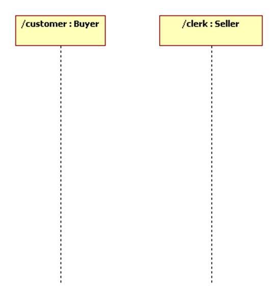 Sequence diagrams ccuart Choice Image