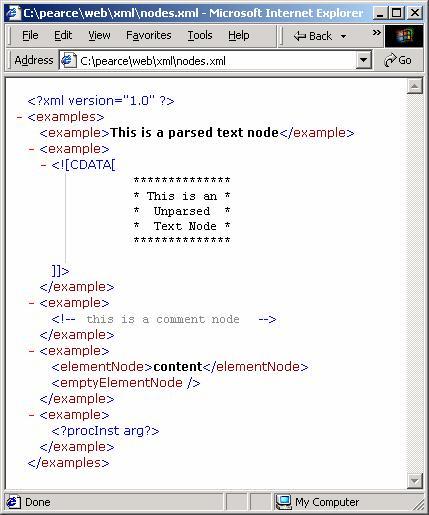 Xml Website Example: 2