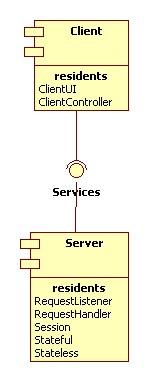 client server architectures