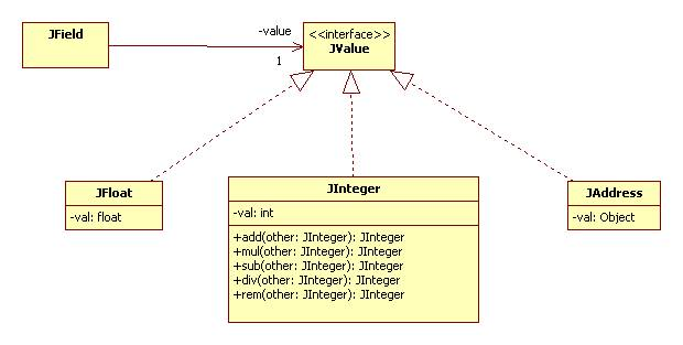 Elevator besides Design Pattern For Handling App Configuration furthermore Er Diagram For Social  working Site furthermore Doku php also Diagramme Package Cas D Utilisation. on java uml diagram