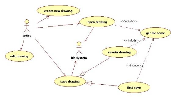 Fast Draw (A desktop productivity application)